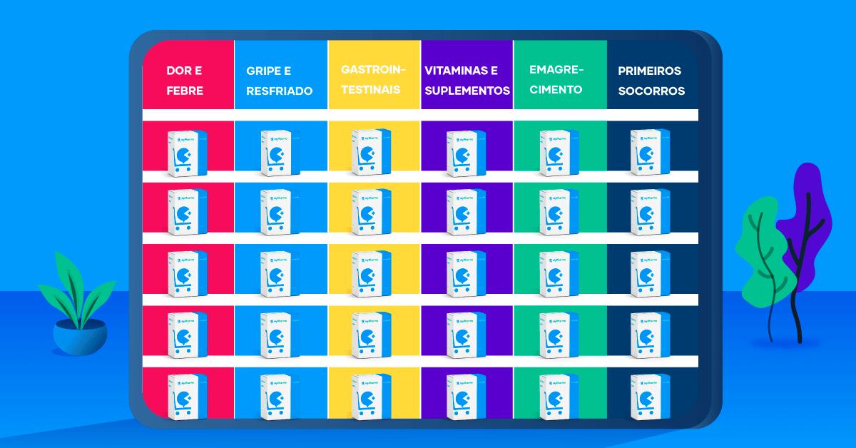 Medicamentos OTC - Layout de gôndolas